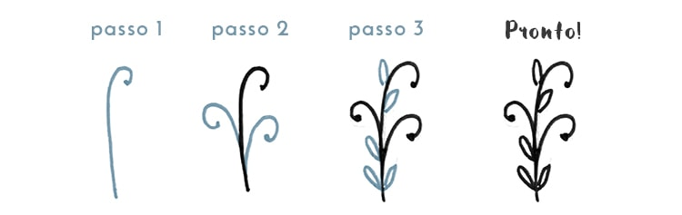 doodle floral 1