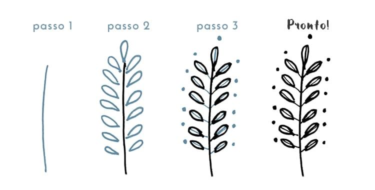 doodle floral 2